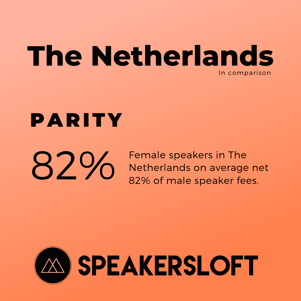 Speaker parity in The Netherlands