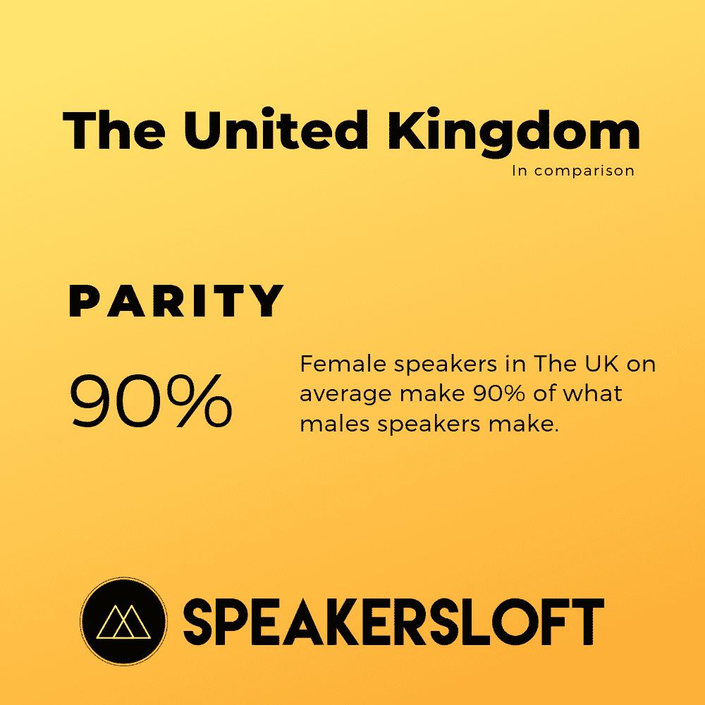 Speaker parity in the UK